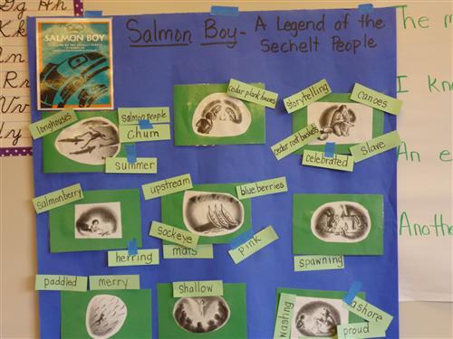 Salmon Boy Lesson