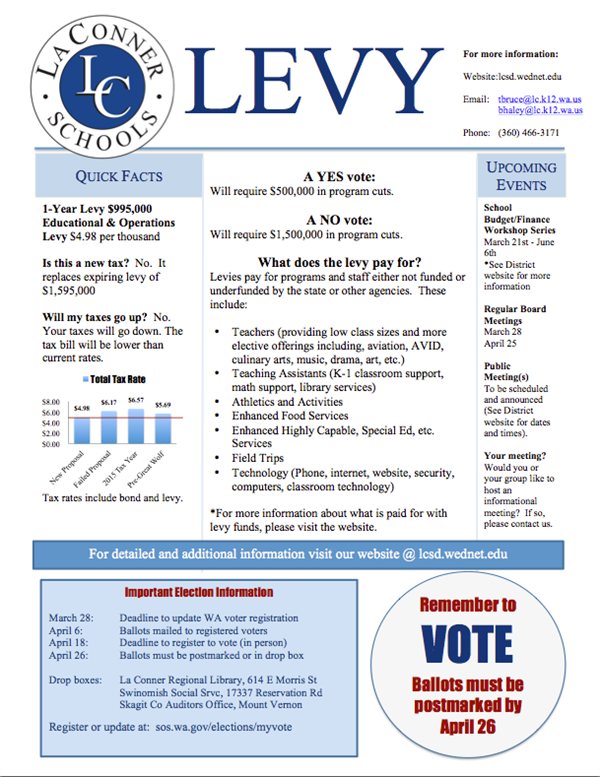 Levy Information Sheet